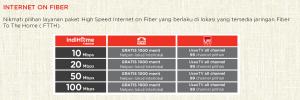 Pilihan Kecepatan Fibert Optik dari Indihome