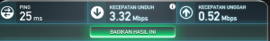 Tes Speed