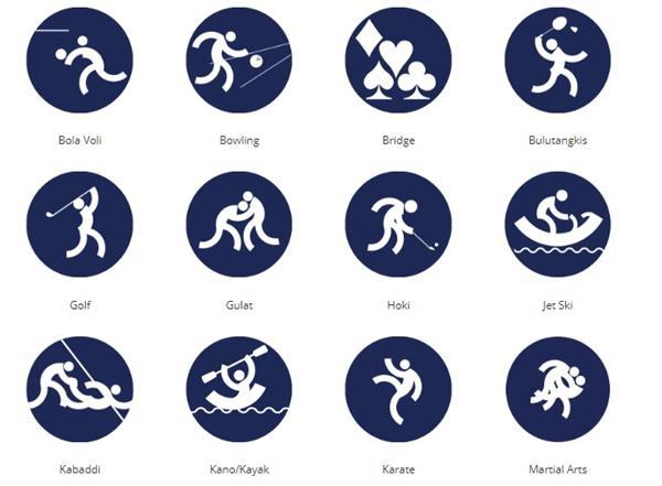 Cabang Olahraga Asian Games 2018