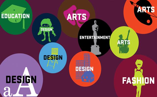 industri kreatif